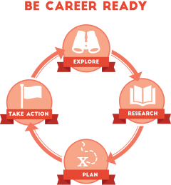 Be Career Ready