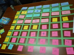 A series of different coloured sticky notes are laid out in a green-taped grid on a brown wooden table.