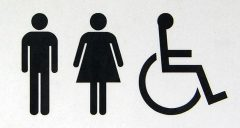 Bathroom accessibility Sign