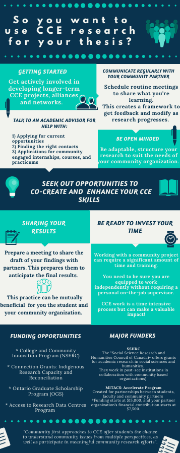 Infographic outlining tips and pointers for doing a CCE thesis.