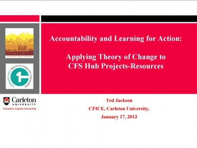 """Title slide of Ted Jackson's PowerPoint presentation on """"Wpplying Theory of CHange to CFS Hub Projects-Resources"""""""