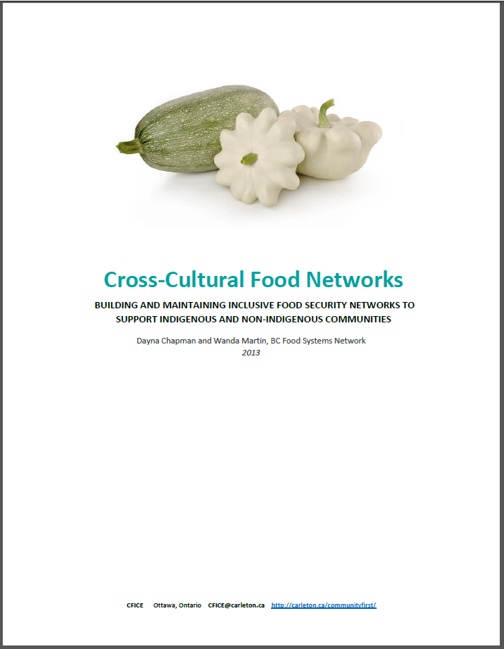 "Title page of the report ""Cross Cultural Food Networks. Includes an image of a summer squash."