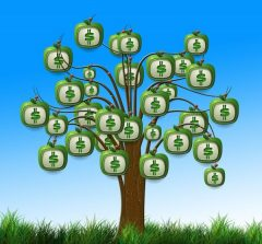 A cartoon tree covered in green apples with dollar sign centres.