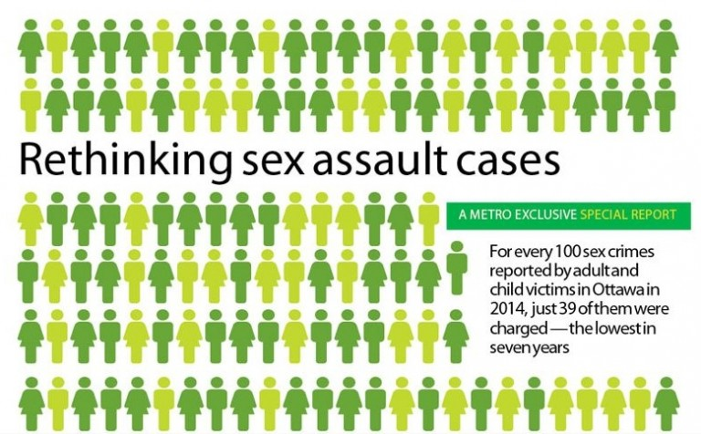 sexual-assault-centre-of-ottawa