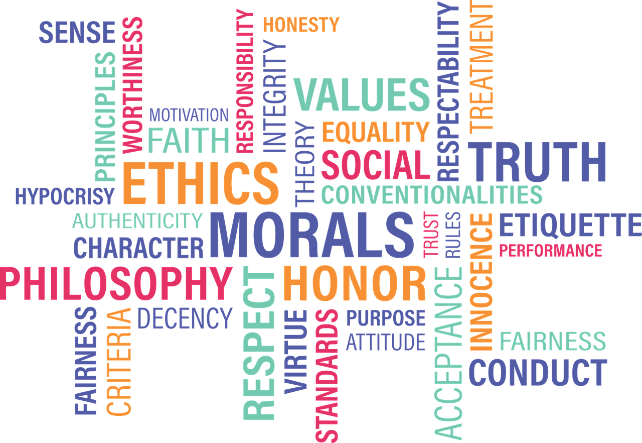 """A word map outlining words associated with """"ethics""""."""