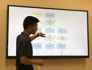 Matthew Siu presenting an example of a security assurance case that he developed during his summer research internship within the CyberSEA Research Lab.