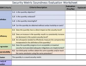 Security Metrics Soundness Evaluation Tool
