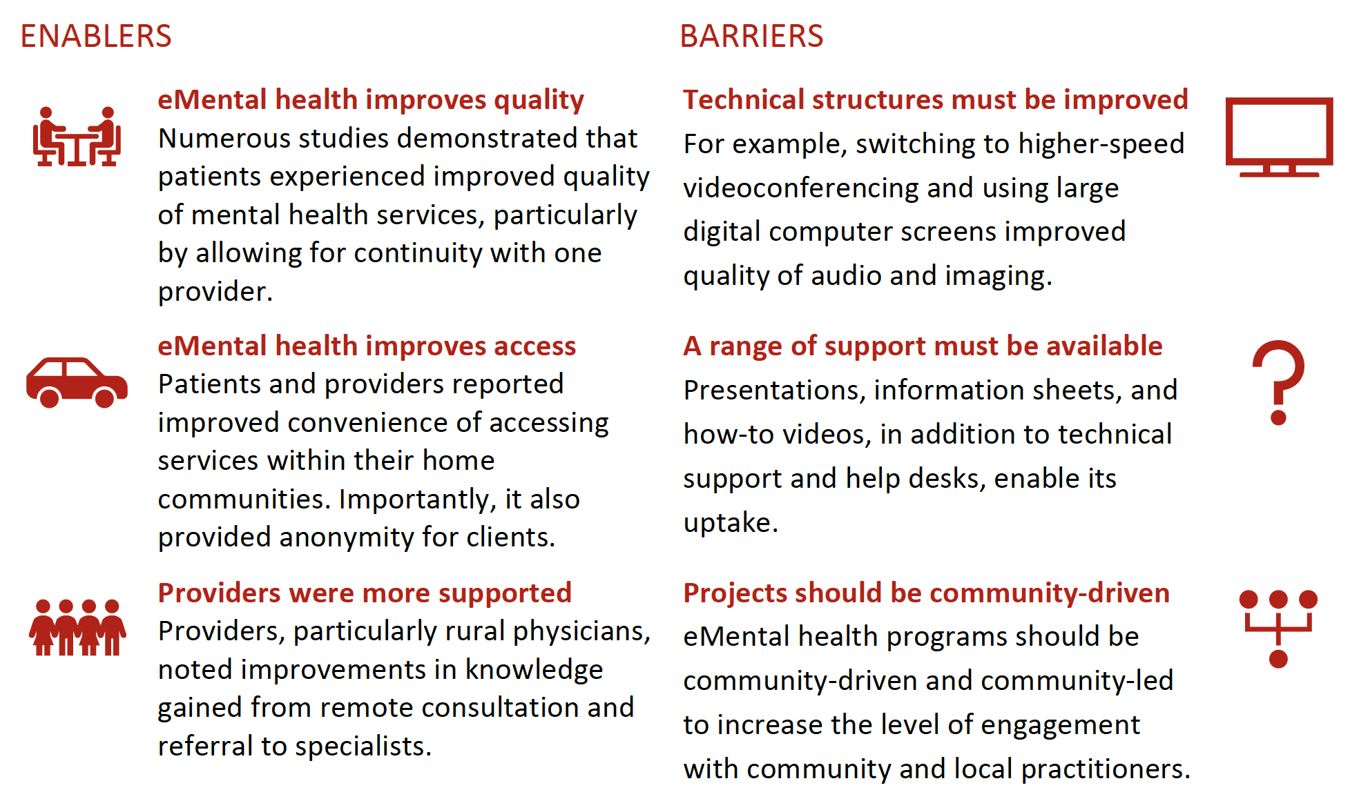 Barrier and Enablers of eHealth for Mental Health