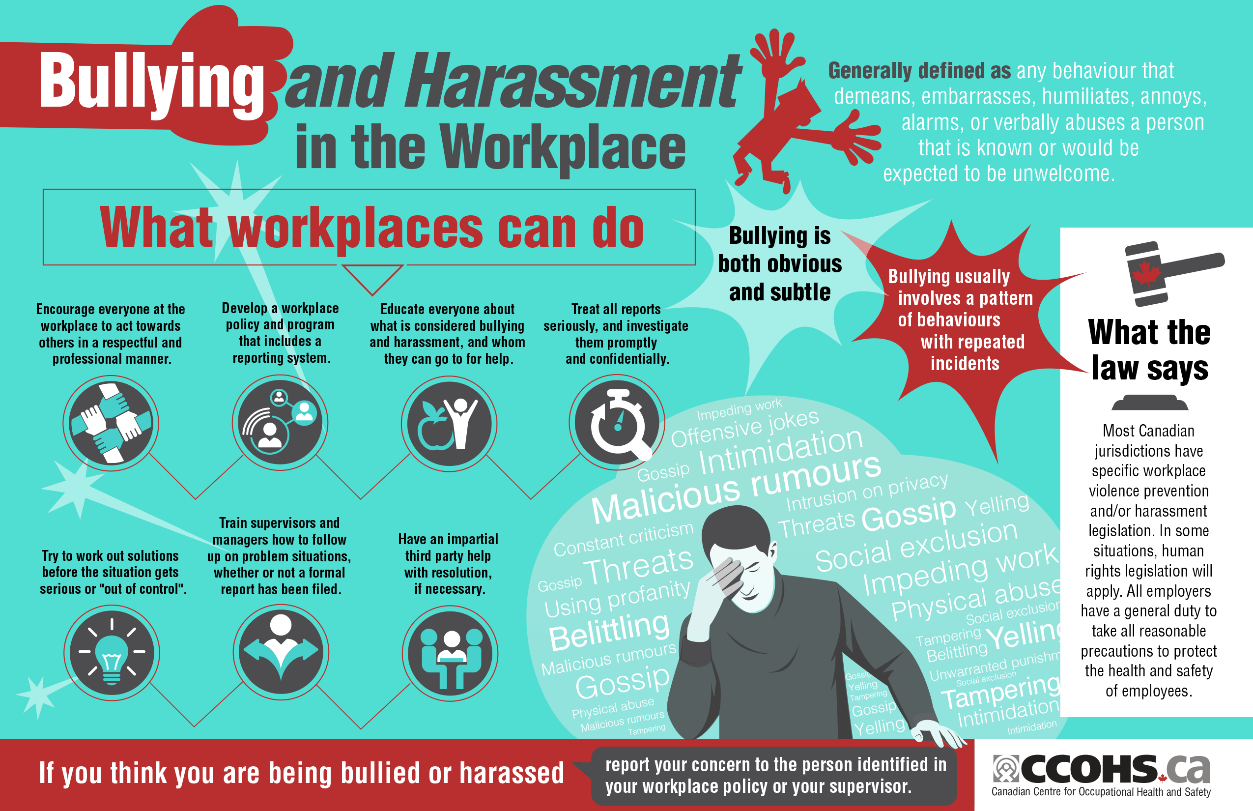 Harassment and sexual violence in the workplace -