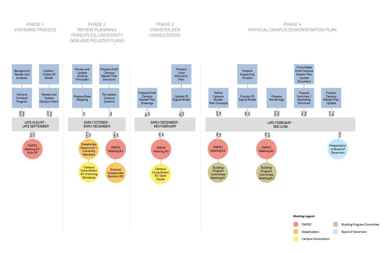 Illustrated-Work-Plan-V6