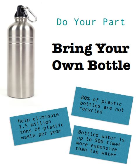Ways to Reduce Plastic Bottle Waste