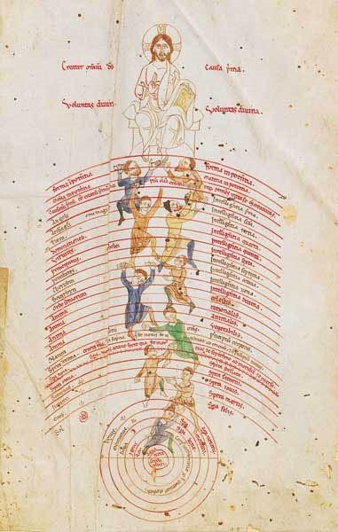 Ascent of the Soul (Paris, Bibliothèque nationale Ms. 3236A, f. 90r)