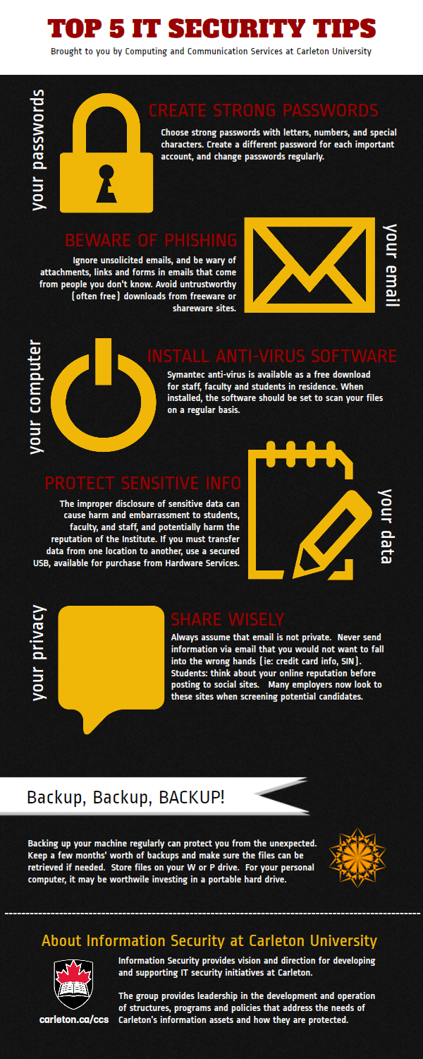 Top 5 IT Security Tips [INFOGRAPHIC] - Computing and ...