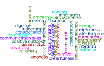 values wordle1