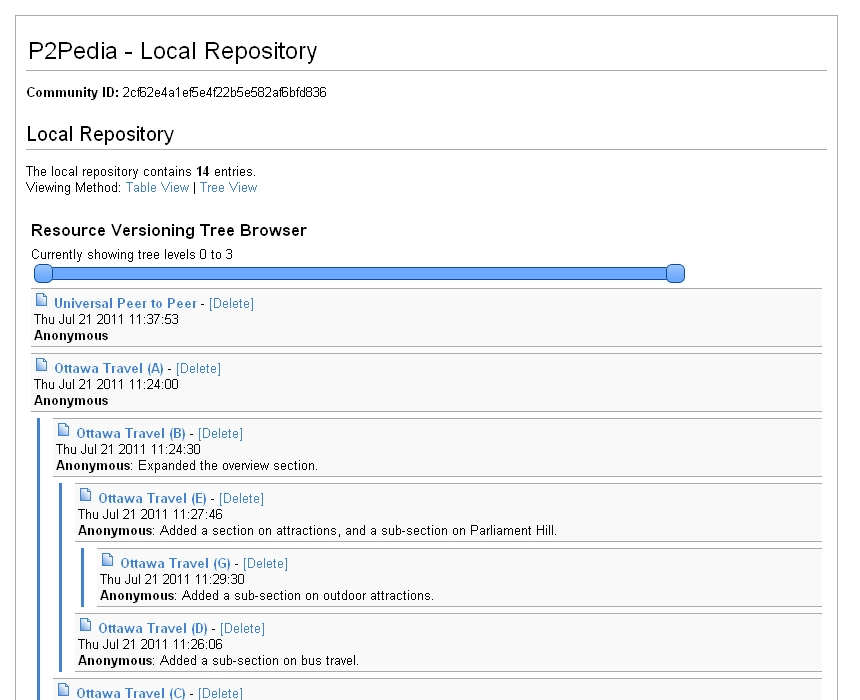 The local repository of a P2Pedia peer viewed using the version tree view mode.