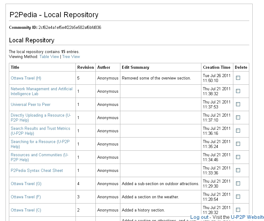 The local repository of a P2Pedia peer viewed using the table view mode.