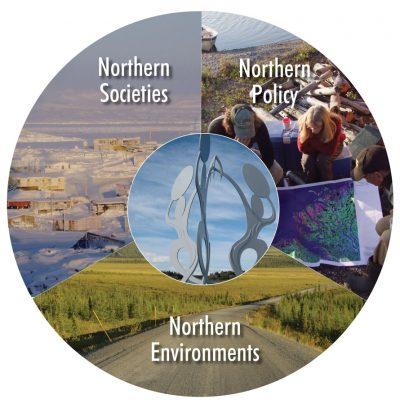 Northern Studies Image