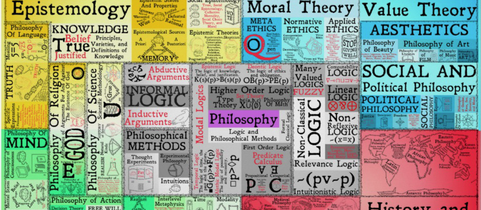 Banner image for What is Philosophy?