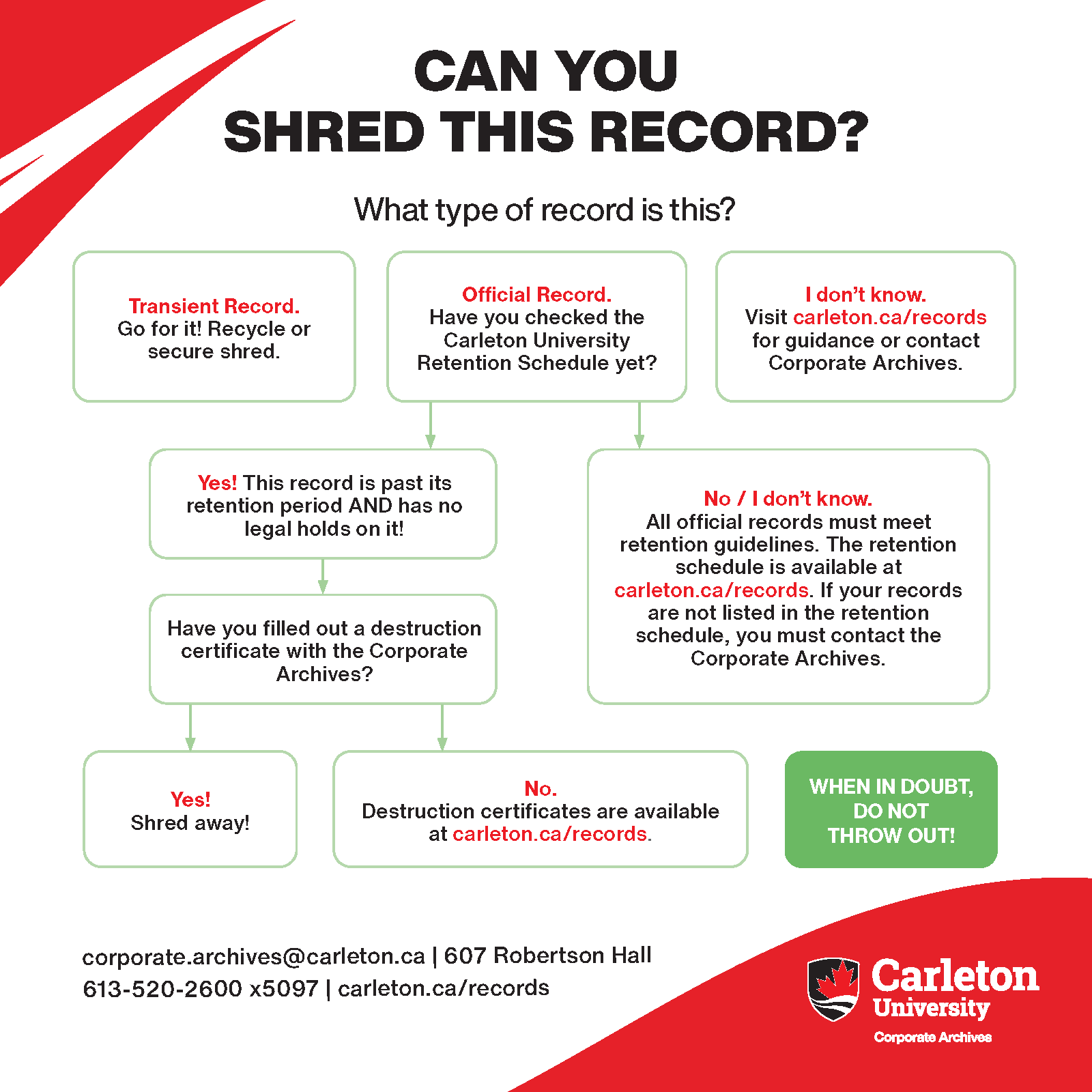 Chart showing decision tree on when to shred a record.