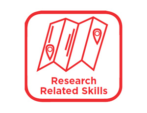 View Quicklink: Research Related Skills