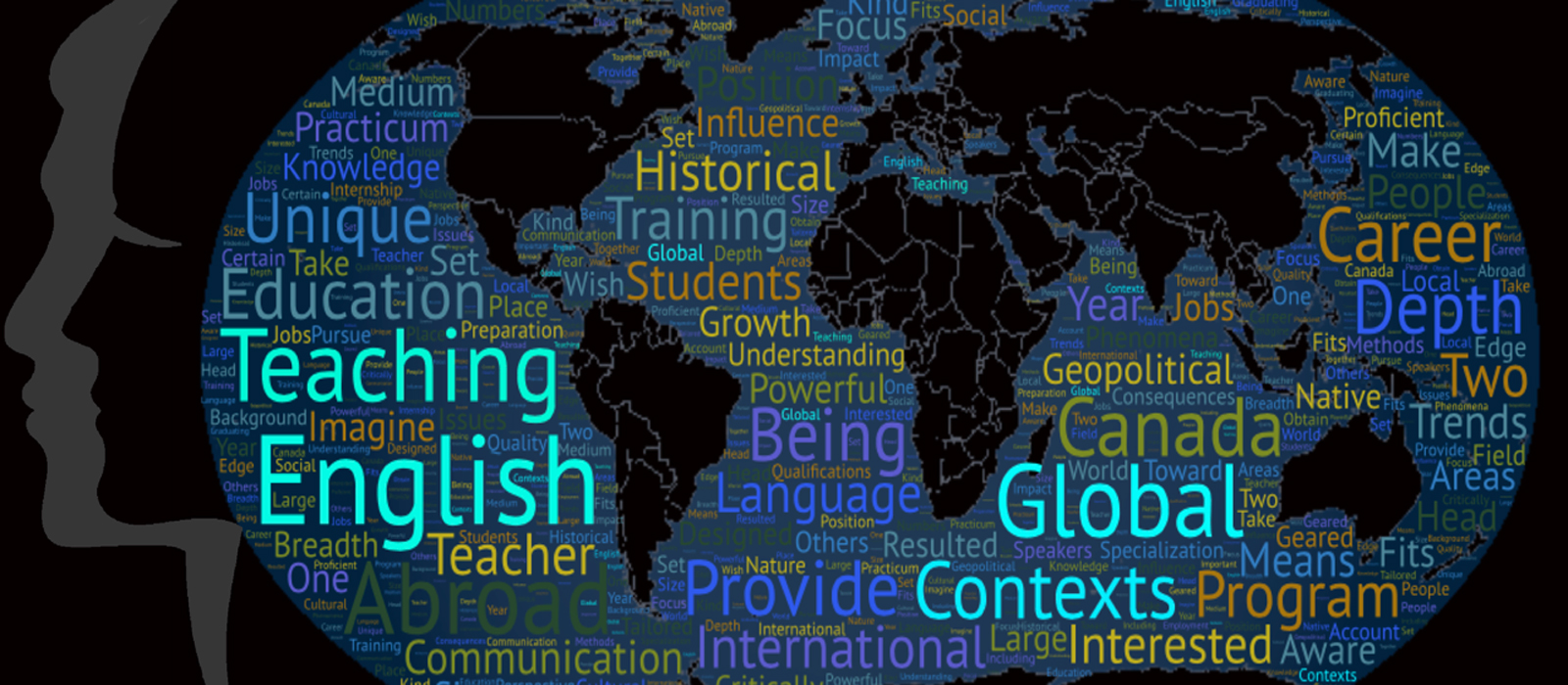 Banner image for School of Linguistics and Language Studies