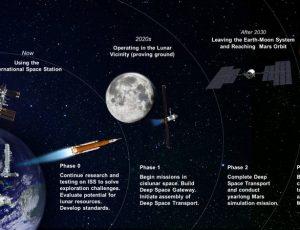 View Quicklink: Deep-space Exploration