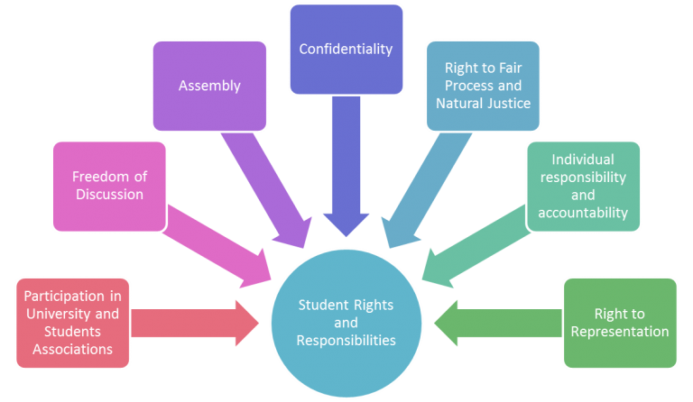 what is thesis statement in research paper