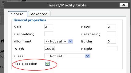 Data tables carleton cms for Table caption